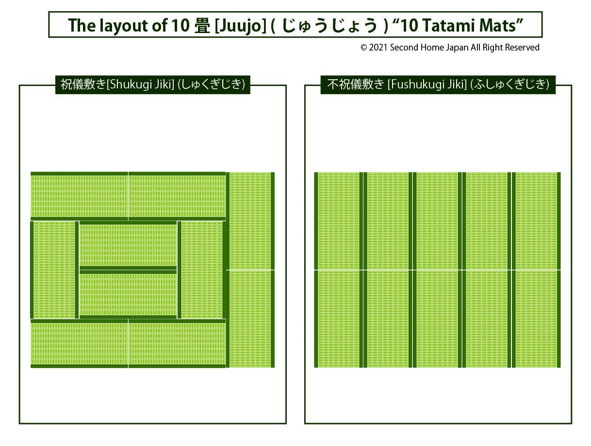 layout-of-tatami-mat-10畳(10 jo)