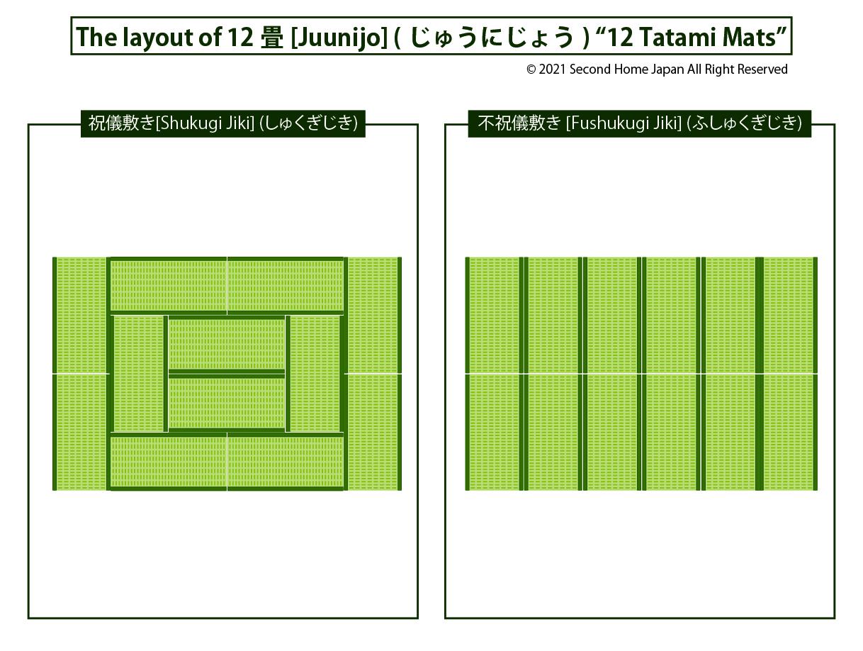 layout-of-tatami-mat-12畳 (12jo)