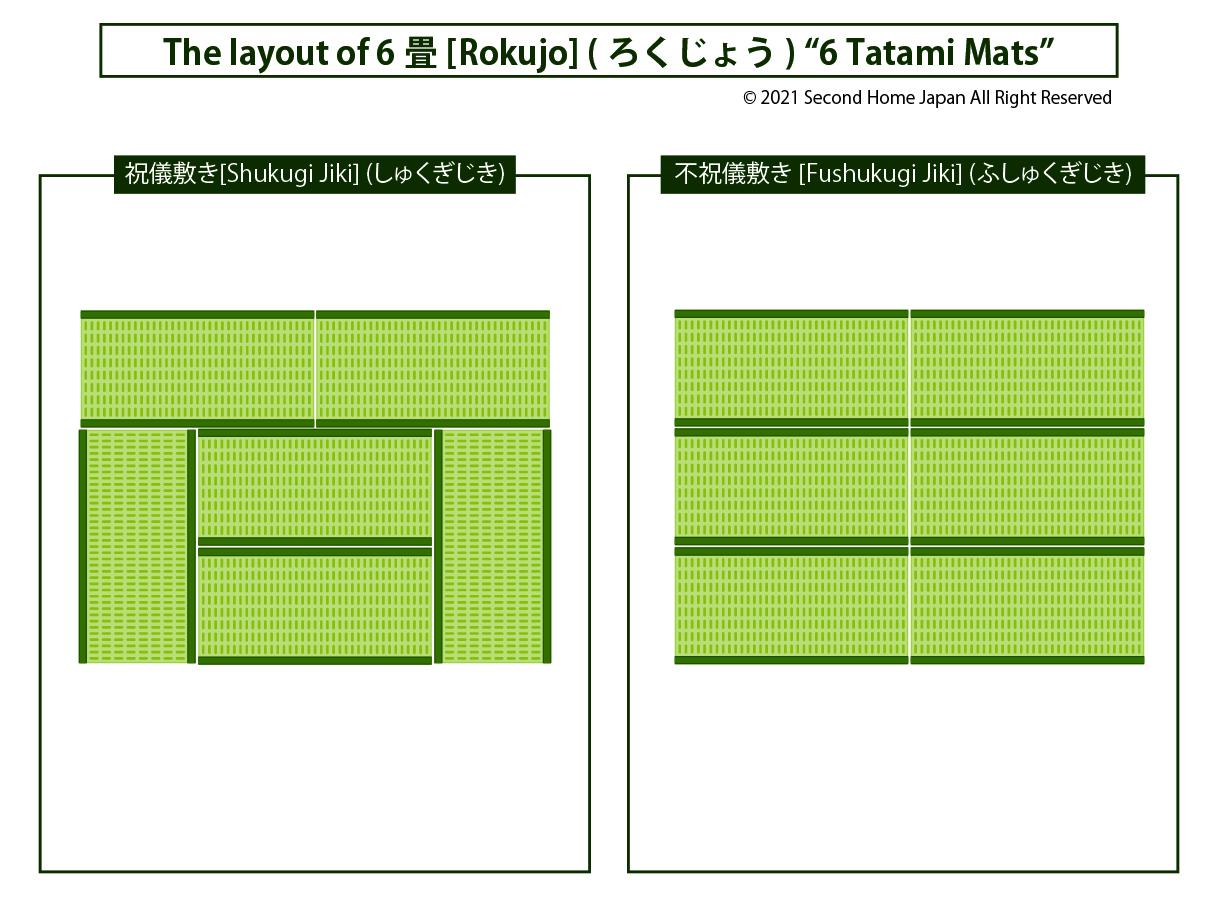 layout-of-tatami-mat-6畳(6jo)