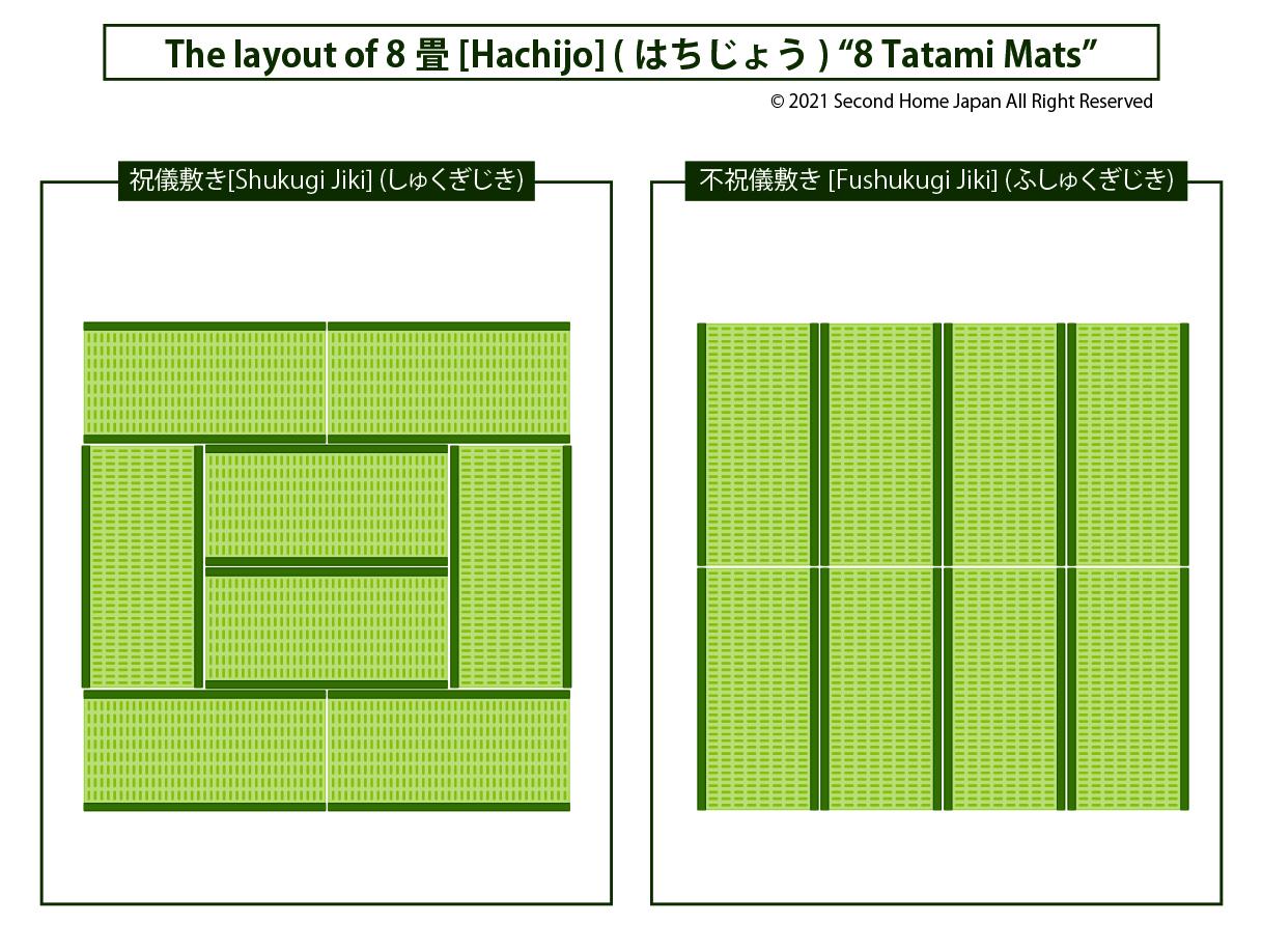 layout-of-tatami-mat-8畳(8jo)